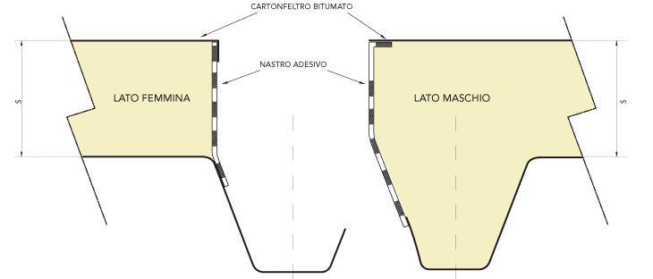 marcegaglia_pannelli_monolamiera_copertura_deck_giunto_PGB-TK5-CF