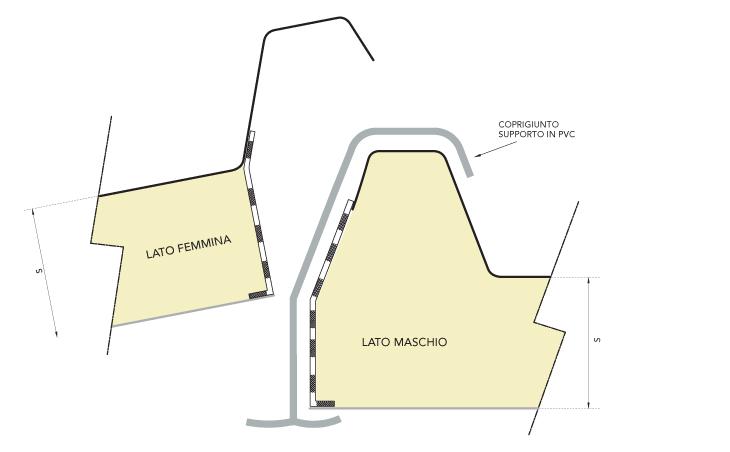 marcegaglia_pannelli_monolamiera_copertura_vetroresina_agrozootecnico_giunto_special_PGB-TV5