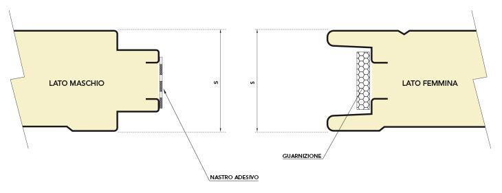 marcegaglia_parete_container_abitativi_giunto_PGB